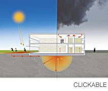 Renewable Heat - Invisible heating system from ICAX